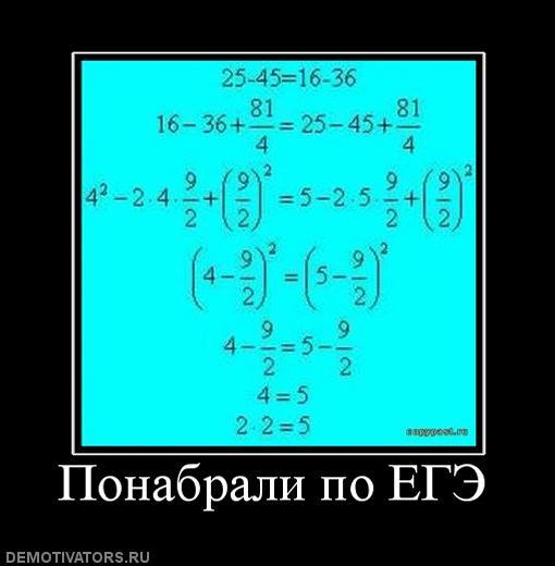 егэ алгебра онлайн тесты